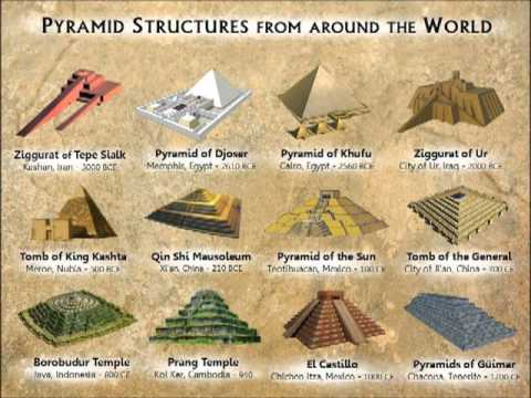 Ancient Pyramids Around The World Youtube