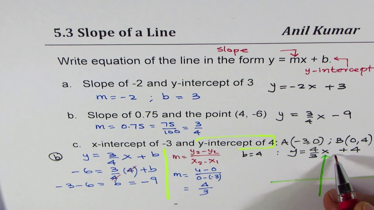 Equation of line in slope intercept form from different conditions equation of line in slope intercept form from different conditions falaconquin
