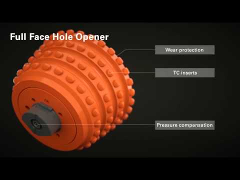 HDD Downhole Tools