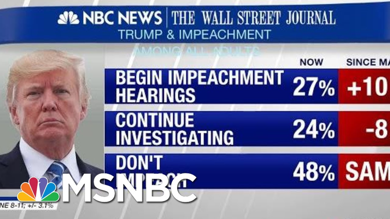 New Poll Shows 10 Point Spike In Support For Impeaching ...