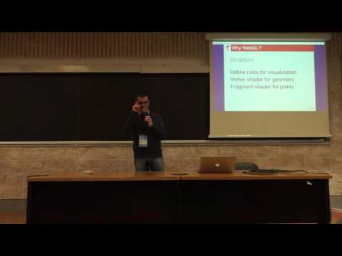 Demystifying the 3DWeb - Codemotion Rome 2016