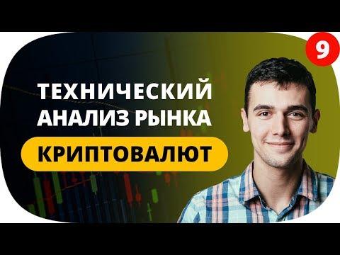 Биткоин воскрес? Технический Анализ Рынка Криптовалют   09.04.18   Трейдинг Криптовалют Стратегии