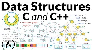 Data Structures - Full Course Using C And C