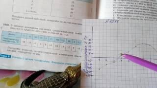 1048 Алгебра 8 класс постройте полигон иллюстрирующий изменения среднемесячный температур за год