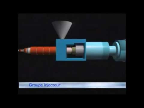 Moulage Par Injection Plastique