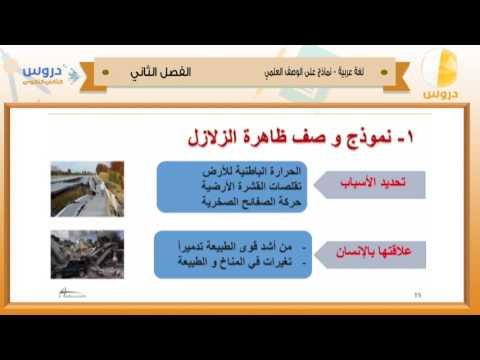 الثاني الثانوي الفصل الدراسي الثاني 1438 لغة عربية نماذج على الوصف العلمي Youtube