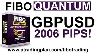 2006 Pips Swing Trading 4 Hour Forex Charts | Fibo Quantum