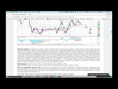 Торговые сигналы forex intraday от Чернова Владимира