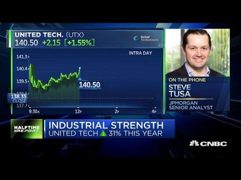 JP Morgan's Tusa On His Industrial Stock Picks