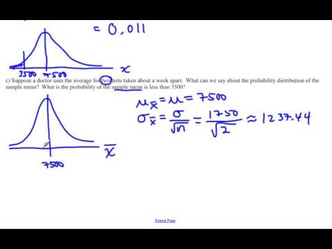 probability of sample mean example 1 - YouTube