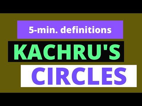 5-min definitions for teachers in a hurry: KACHRU'S CIRCLES