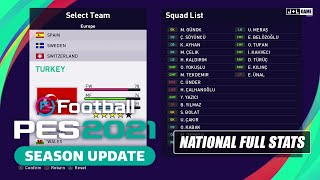 PES 2021 Turkey National Team Full Stats