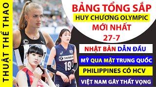 Bảng tổng sắp huy chương Olympic Tokyo 2020 ngày 27-7   Mỹ vượt Trung Quốc, Việt Nam mơ điều kỳ diệu