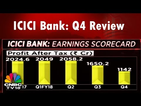 ICICI Bank: Q4 Review | #4QWithCNBCTV18