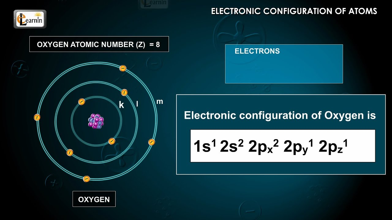 Electronic configuration of atoms using Aufbau, Pauli's principle ...