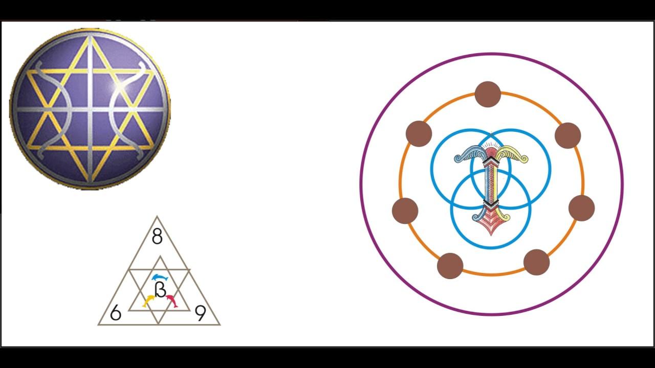 Schöpfungsflagge mit dem Symbol der Galaktischen Föderation - YouTube