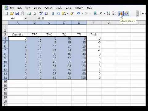 Graphing Total Revenue and Total Cost - YouTube
