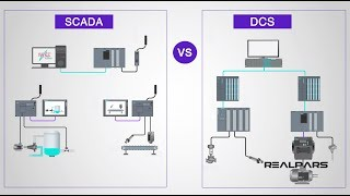 What are the Differences between DCS and SCADA?