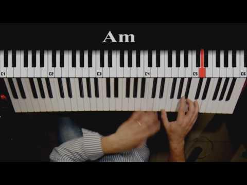 Balada para Adelina (Ballade Pour Adeline) - Tutorial  Piano   Teclado