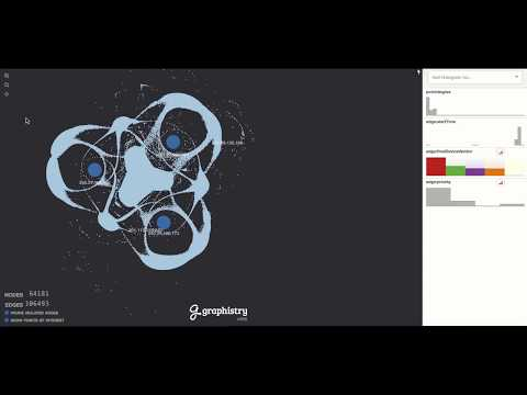Introduction to Graphistry