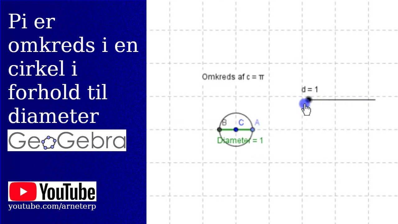 Pi er omkreds i en cirkel i forhold til diameter