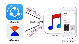 How to Easily Transfer SHAREitXender Music to iPhone to Music Library
