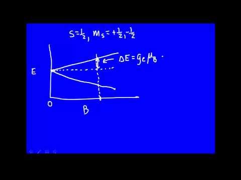 electron paramagnetic resonance dating