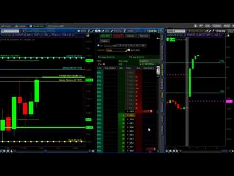 Live Trade.Russell – 7.18.14