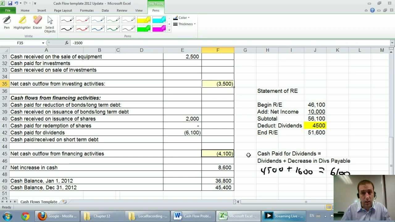Cash Flow Statement - Unit 9 - Part 3 - Analysis