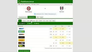 Брентфорд Фулхэм Прогноз и обзор матч на футбол 05 августа 2020 Чемпионшип Плей офф Финал