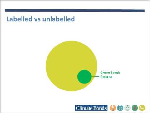 Climate Bonds: Introduction to Standards -  Session 1 (June 10th 2016 Webinar)