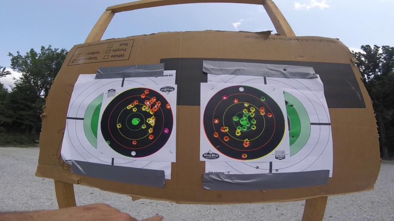 Range Repot Today