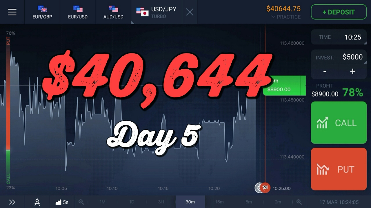 Binary options secret method