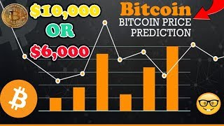 Bitcoin : Will Bitcoin Price reach $10,000 BTC or $6,000 BTC This Week? | JP Morgan Makes Own Crypto