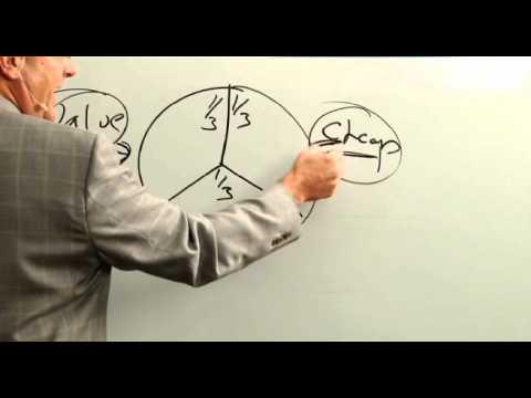 Sell HVAC Maintenance Agreements - HVAC Sales & Business Tip