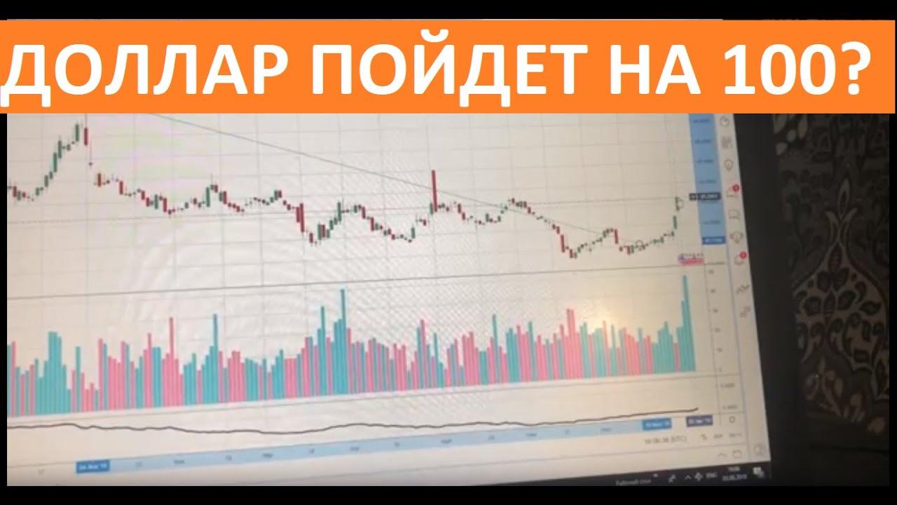 Курс Доллара пойдет на 100? Что делать, если не успел купить валюту. Курс рубля сегодня на август