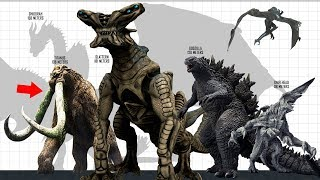 GIGANTIC Movie KAIJU Size Comparison