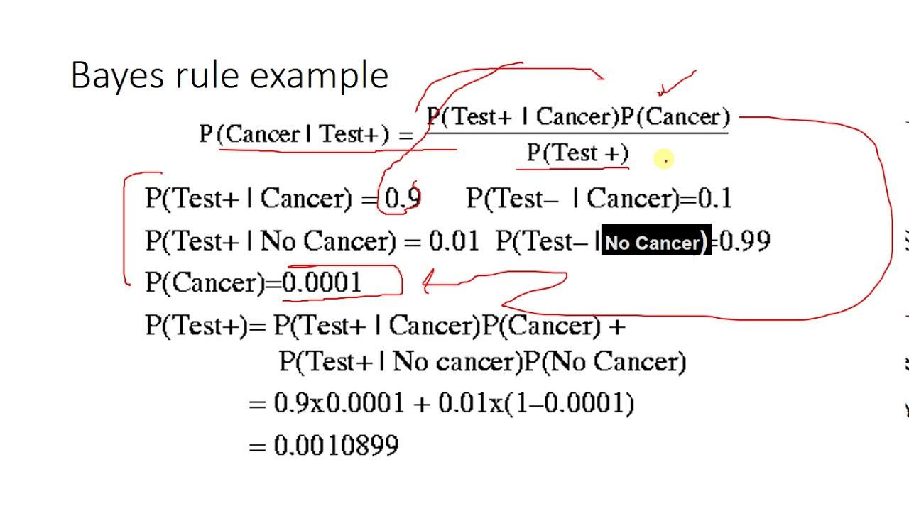Bayes Theorem Example 3 Punjabi Youtube
