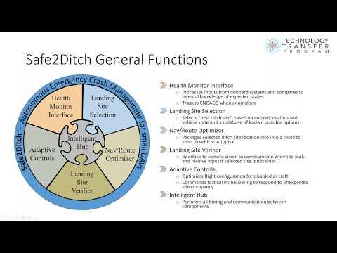 Safe2Ditch Technology Webinar