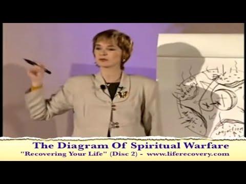 SPIRITUAL WARFARE – Life Recovery | Marjorie Cole