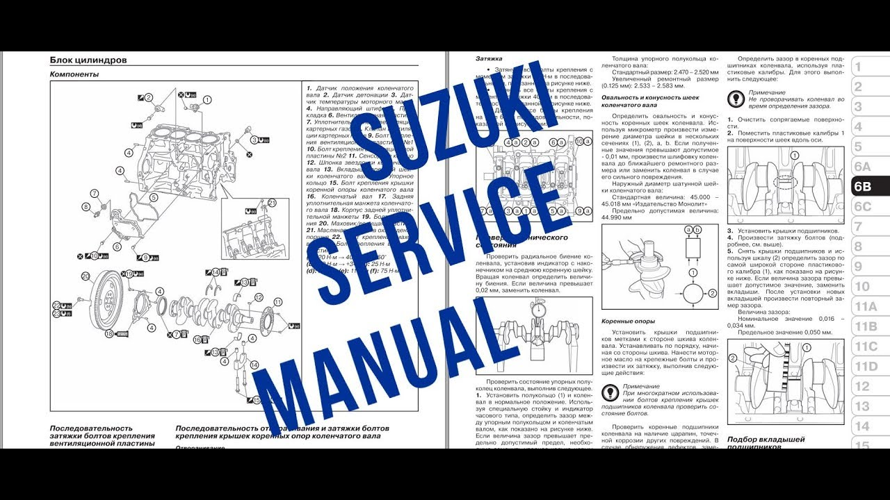 Suzuki Vitara (LY) 2015  SERVICE MANUAL  YouTube
