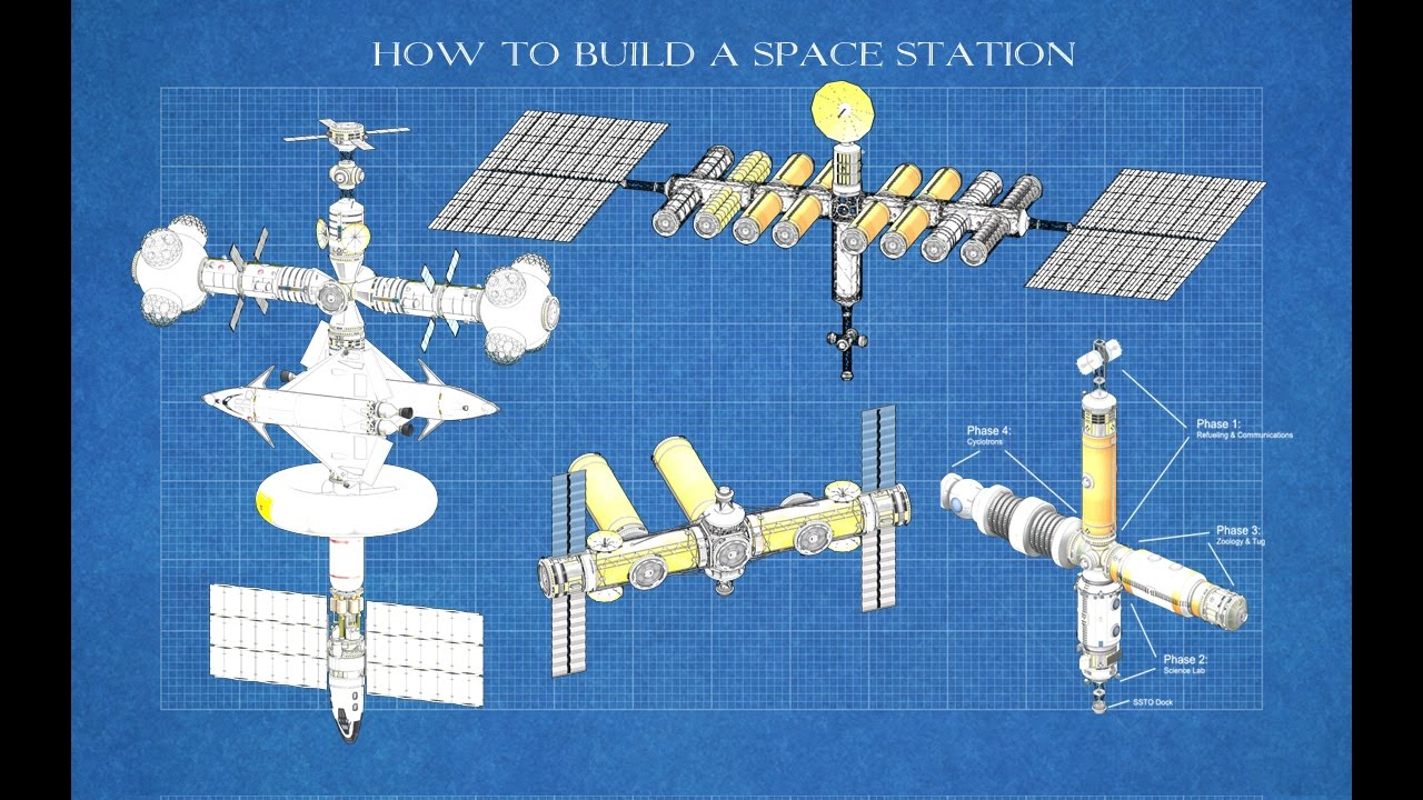 Kerbal Engineering - How to Build a Space Station ...