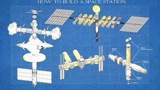 Kerbal Engineering - How to Build a Space Station - Episode 01 - Design