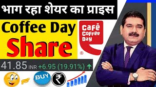 Coffee Day Enterprises Share price News Analysis Condition Anil Singhvi favourite Stock BUY OR NOT