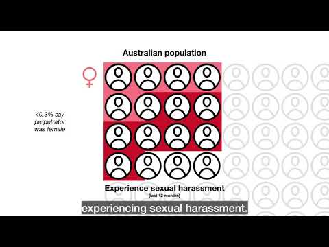 One in Three Campaign - Family Violence - Australia Says No!