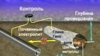 видео Блуждающие токи, защита от блуждающих токов