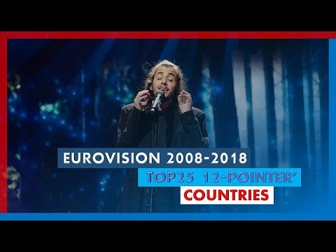 Eurovision 2008-2018 - TOP25 Countries With The Biggest Amount Of 12 Points   Grand-Finals Only