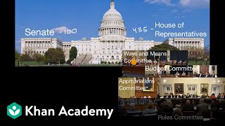 How a bill bec๐mes a law | US government and civics | US government and civics | Khan Academy