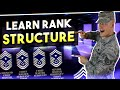Gambar cover Air Force BMT tips: LEARN RANK STRUCTURE