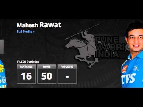 IPL 2013 Pune Warriors India Squad